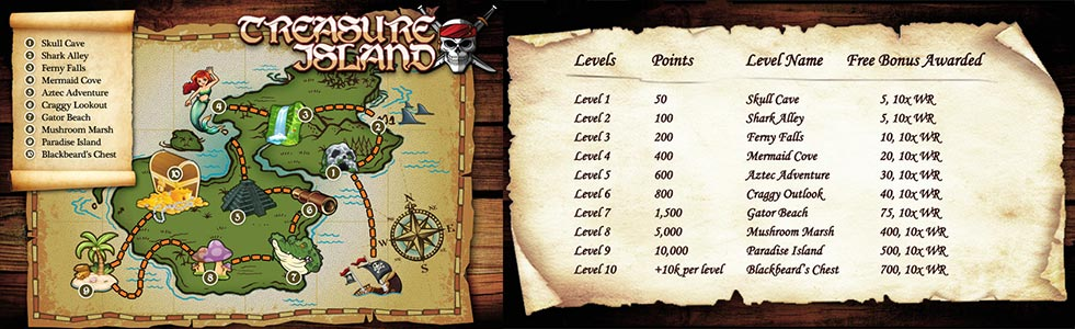 Intercasino Treasure Island Promotion