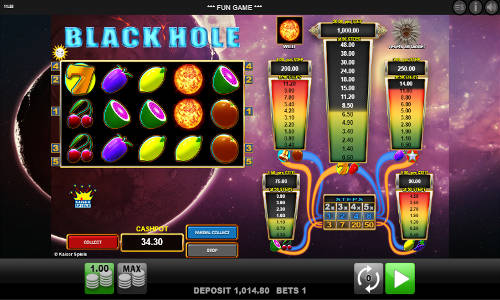 Black Hole slot