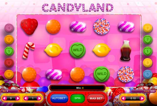 Candyland Slot - Try this Online Game for Free Now