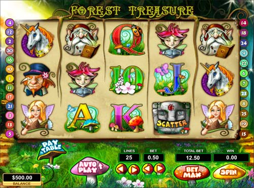 Forest Treasure slot