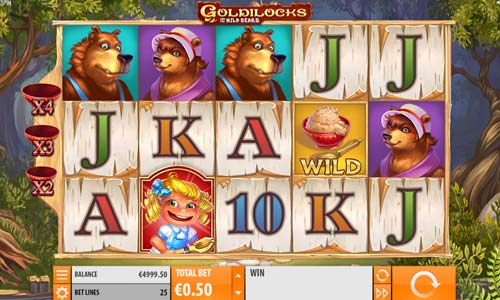 Goldilocks slot