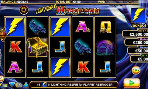 Online Casino No Download No Registration | How To Make Easy Slot