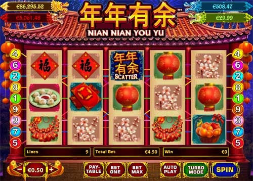Nian Nian You Yu slot