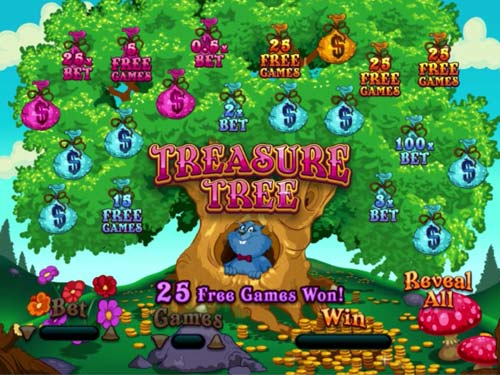 Treasure Tree slot