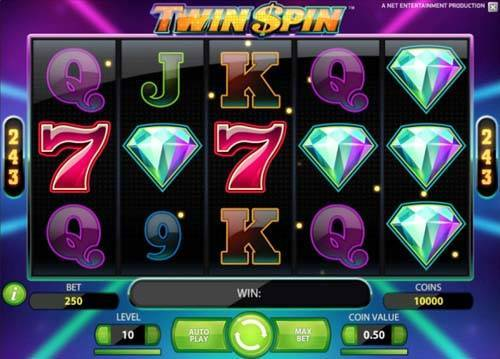 twin spin slot overview and summary